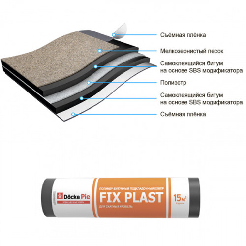 Подкладочный ковер Docke PIE FIX GLASS PLAST